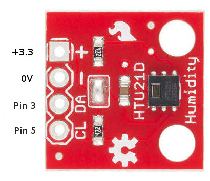 Raspberry Pi And The IoT In C - I2C Bus
